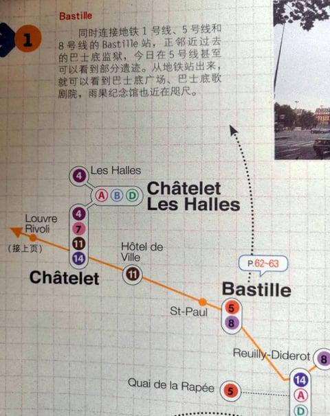[「地下鉄でパリを遊ぶ」の写真]